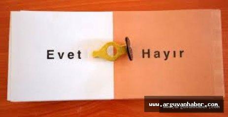 ARGUVAN  4165 HAYIR 1142 EVET