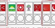 Milletvekili Seçimlerinde Arguvan Mahallelerinde (Köylerinde) Partilerin Aldıkları Oylar